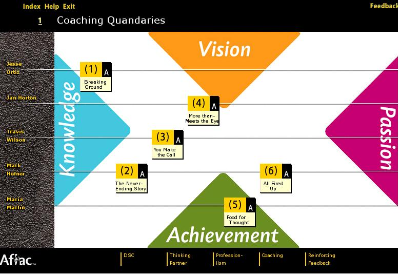 The Credibility Gap; Coaching Quandaries - Michael Shermis Portfolio